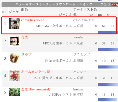 ranking091216.png